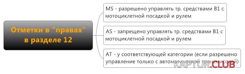 111.jpg | Рено Каптур Клуб Россия | Форум KAPTUR.club