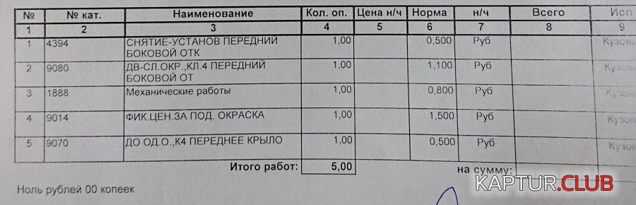 _20181005_092256.JPG | Рено Каптур Клуб Россия | Форум KAPTUR.club