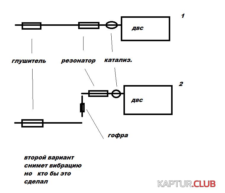 Безымянный.png   Рено Каптур Клуб Россия   Форум KAPTUR.club