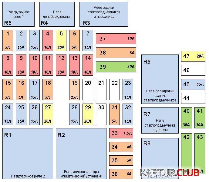 Блок с реле.jpg | Рено Каптур Клуб Россия | Форум KAPTUR.club