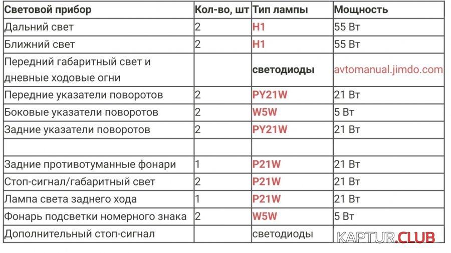 IMG_20210105_111422.jpg | Рено Каптур Клуб Россия | Форум KAPTUR.club