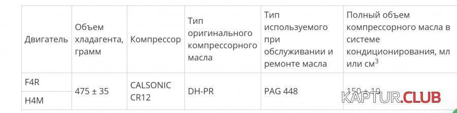IMG_20210608_141827.jpg   Рено Каптур Клуб Россия   Форум KAPTUR.club
