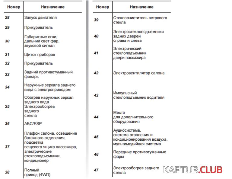 nomera-2.png | Рено Каптур Клуб Россия | Форум KAPTUR.club