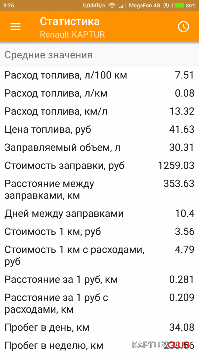 Screenshot_2018-07-04-09-26-06-131_com.blogspot.fuelmeter.png | Рено Каптур Клуб Россия | Форум KAPTUR.club
