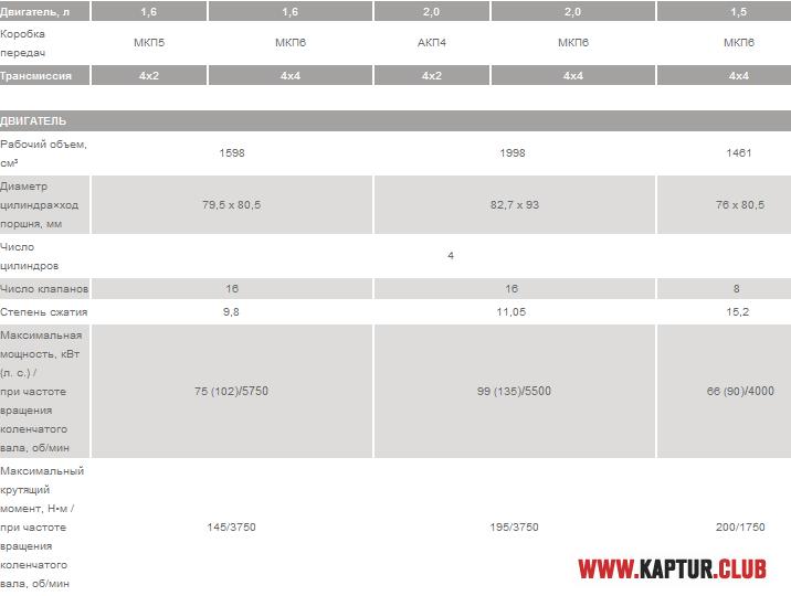 Screenshot_80.png   Рено Каптур Клуб Россия   Форум KAPTUR.club