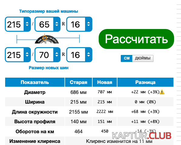 upload_2020-11-16_11-35-37.png   Рено Каптур Клуб Россия   Форум KAPTUR.club