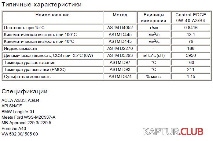 upload_2021-10-18_18-0-39.png   Рено Каптур Клуб Россия   Форум KAPTUR.club