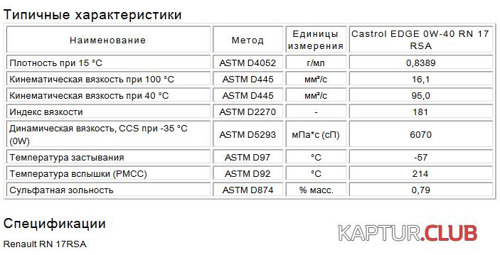 upload_2021-10-18_18-1-38.png   Рено Каптур Клуб Россия   Форум KAPTUR.club